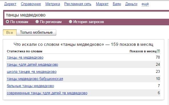 Яндекс.Директ Вордстат