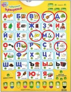 Азбука для занятий с детьми в детском центре