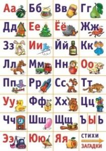 Настенный алфавит для обучения детей чтению