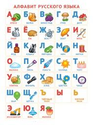 Алфавит для раннего развития детей