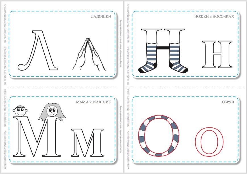 На что похожи буквы Л, Н, М, О: азбука ассоциаций - пособие для обучения детей