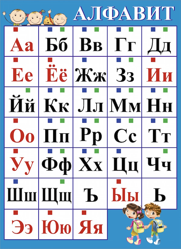 Наглядный алфавит плакат для обучения чтению