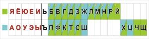 Лента букв для обучения чтению по методике Лысенко