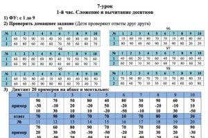 План занятия по ментальной арифметике